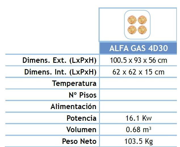 Hornos Pizza SERIE ALFA GAS 4D30